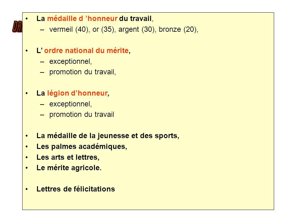La médaille d honneur du travail, –vermeil (40), or (35), argent (30), bronze (20), L ordre national du mérite, –exceptionnel, –promotion du travail,