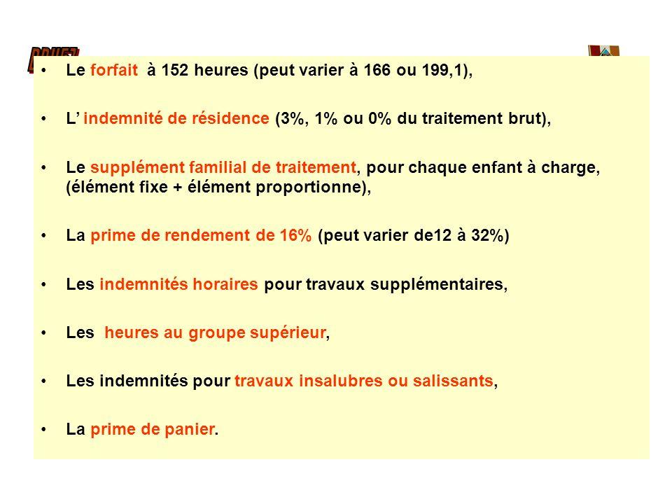 Le forfait à 152 heures (peut varier à 166 ou 199,1), L indemnité de résidence (3%, 1% ou 0% du traitement brut), Le supplément familial de traitement
