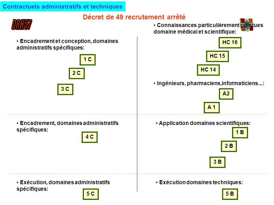 Encadrement et conception, domaines administratifs spécifiques: 1 C Contractuels administratifs et techniques 2 C 3 C Encadrement, domaines administra