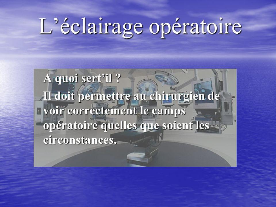 Léclairage opératoire A quoi sertil .