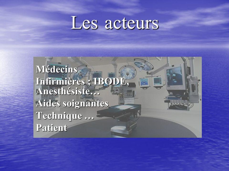 Les acteurs Médecins Infirmières ; IBODE, Anesthésiste… Aides soignantes Technique … Patient
