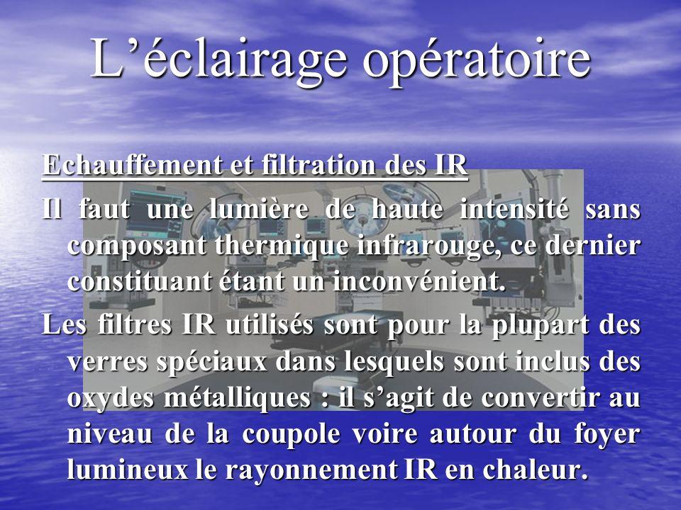 Léclairage opératoire Echauffement et filtration des IR Il faut une lumière de haute intensité sans composant thermique infrarouge, ce dernier constituant étant un inconvénient.