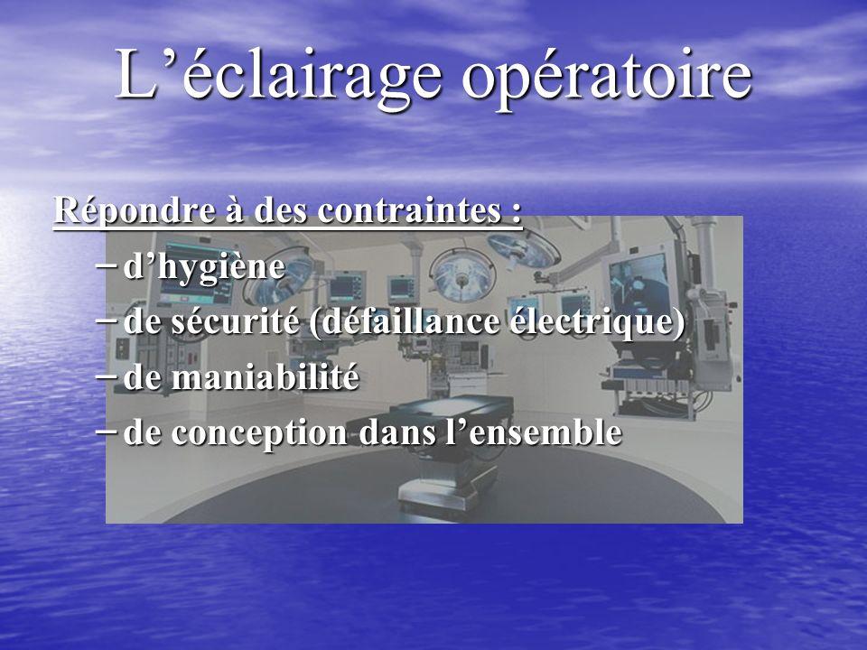 Léclairage opératoire Répondre à des contraintes : – dhygiène – de sécurité (défaillance électrique) – de maniabilité – de conception dans lensemble