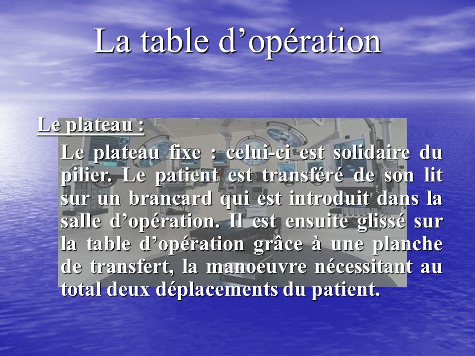 La table dopération Le plateau : Le plateau fixe : celui-ci est solidaire du pilier.