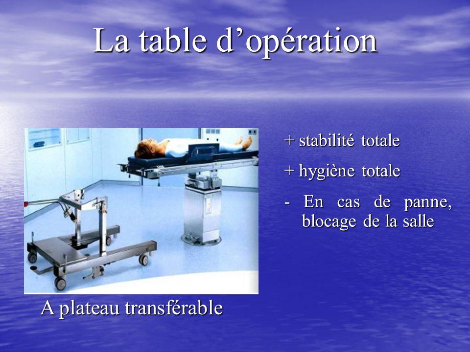 La table dopération A plateau transférable + stabilité totale + hygiène totale - En cas de panne, blocage de la salle