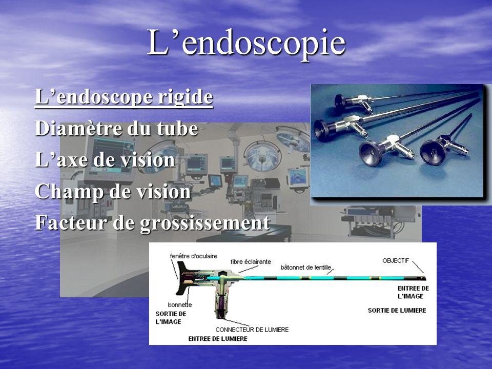 Lendoscopie Lendoscope rigide Diamètre du tube Laxe de vision Champ de vision Facteur de grossissement