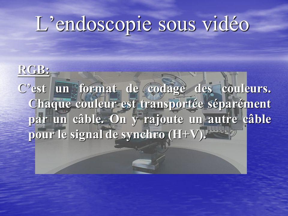 Lendoscopie sous vidéo RGB: Cest un format de codage des couleurs.