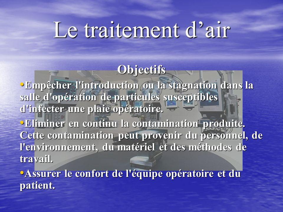 Le traitement dair Objectifs Empêcher l introduction ou la stagnation dans la salle d opération de particules susceptibles d infecter une plaie opératoire.
