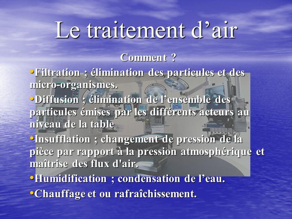 Le traitement dair Comment .Filtration ; élimination des particules et des micro-organismes.