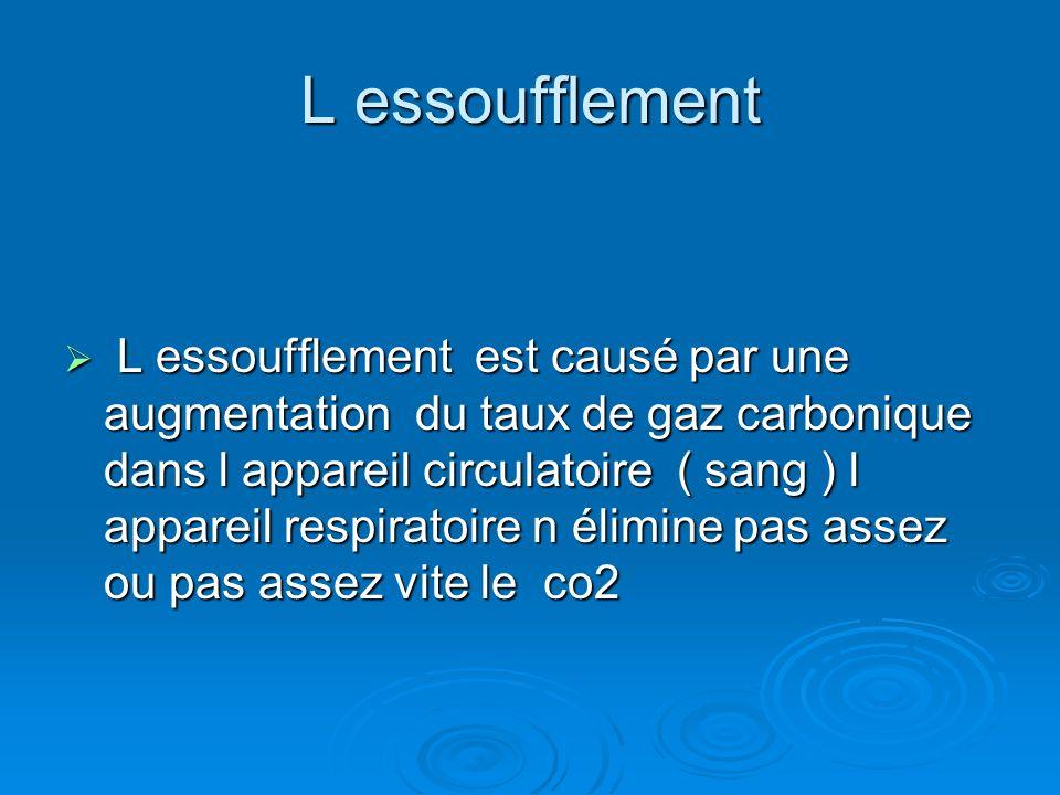 L essoufflement L essoufflement est causé par une augmentation du taux de gaz carbonique dans l appareil circulatoire ( sang ) l appareil respiratoire