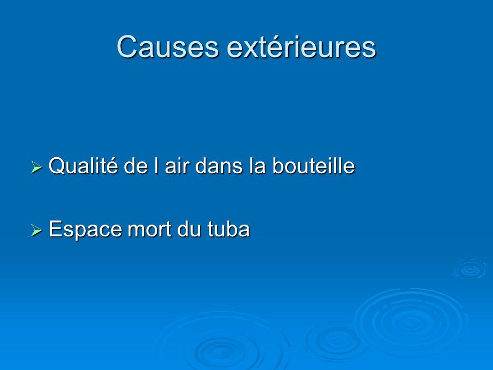 Causes extérieures Qualité de l air dans la bouteille Qualité de l air dans la bouteille Espace mort du tuba Espace mort du tuba