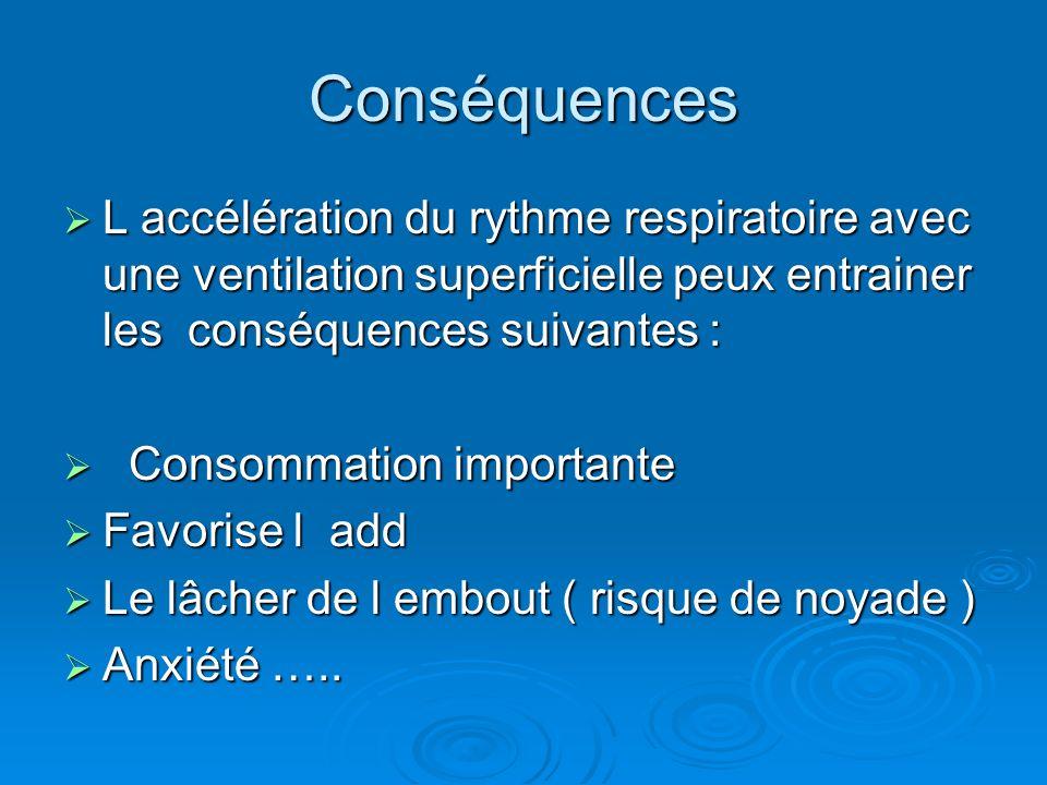Conséquences L accélération du rythme respiratoire avec une ventilation superficielle peux entrainer les conséquences suivantes : L accélération du ry