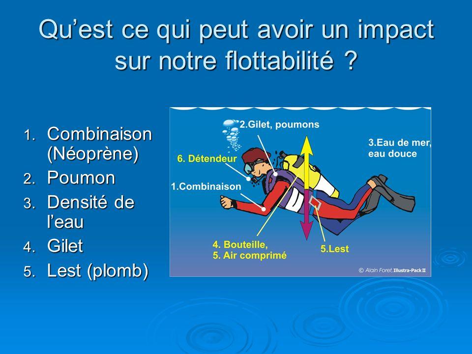 Quest ce qui peut avoir un impact sur notre flottabilité ? 1. Combinaison (Néoprène) 2. Poumon 3. Densité de leau 4. Gilet 5. Lest (plomb)