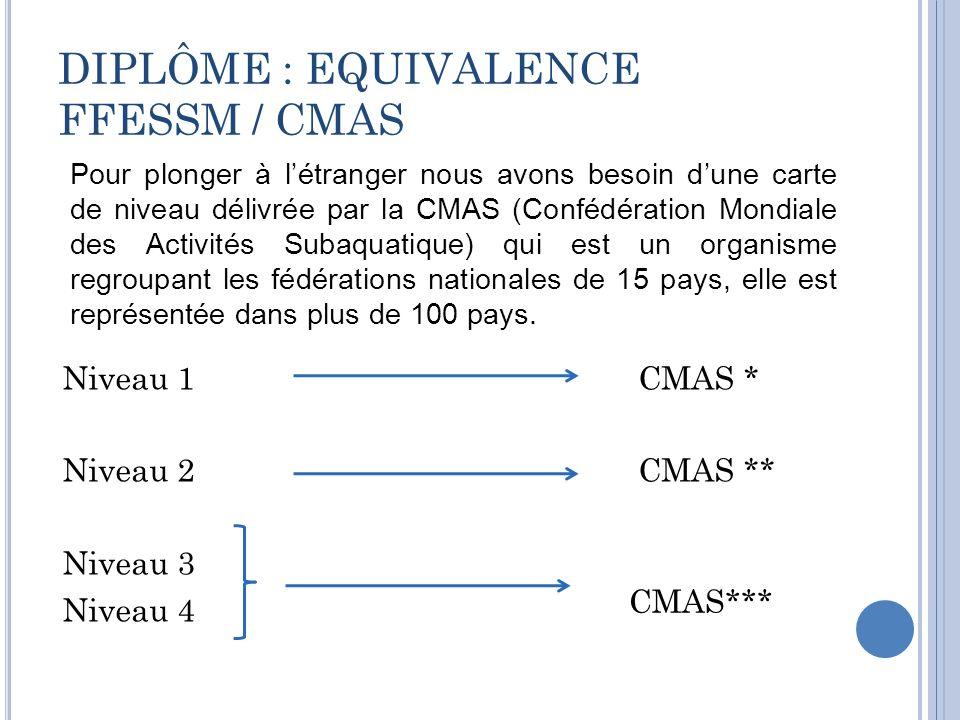 C ONDITIONS REQUISES POUR POUVOIR PASSER LE N IVEAU 1 1.