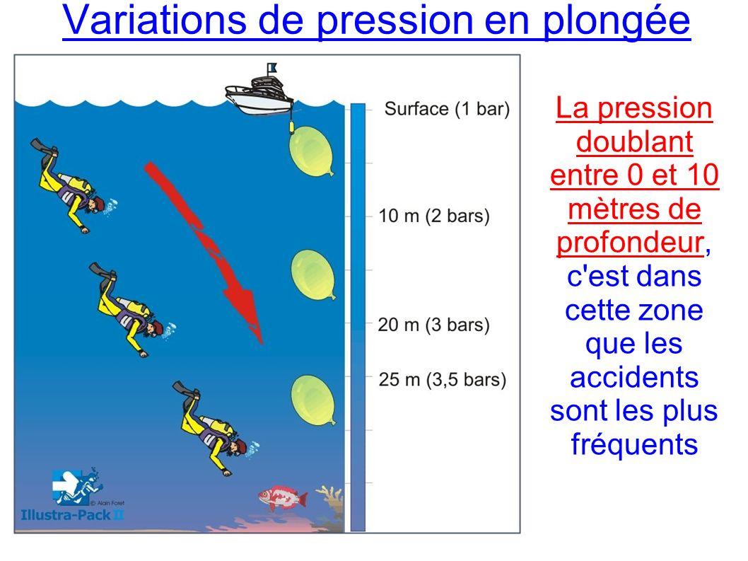 Variations de pression en plongée La pression doublant entre 0 et 10 mètres de profondeur, c est dans cette zone que les accidents sont les plus fréquents