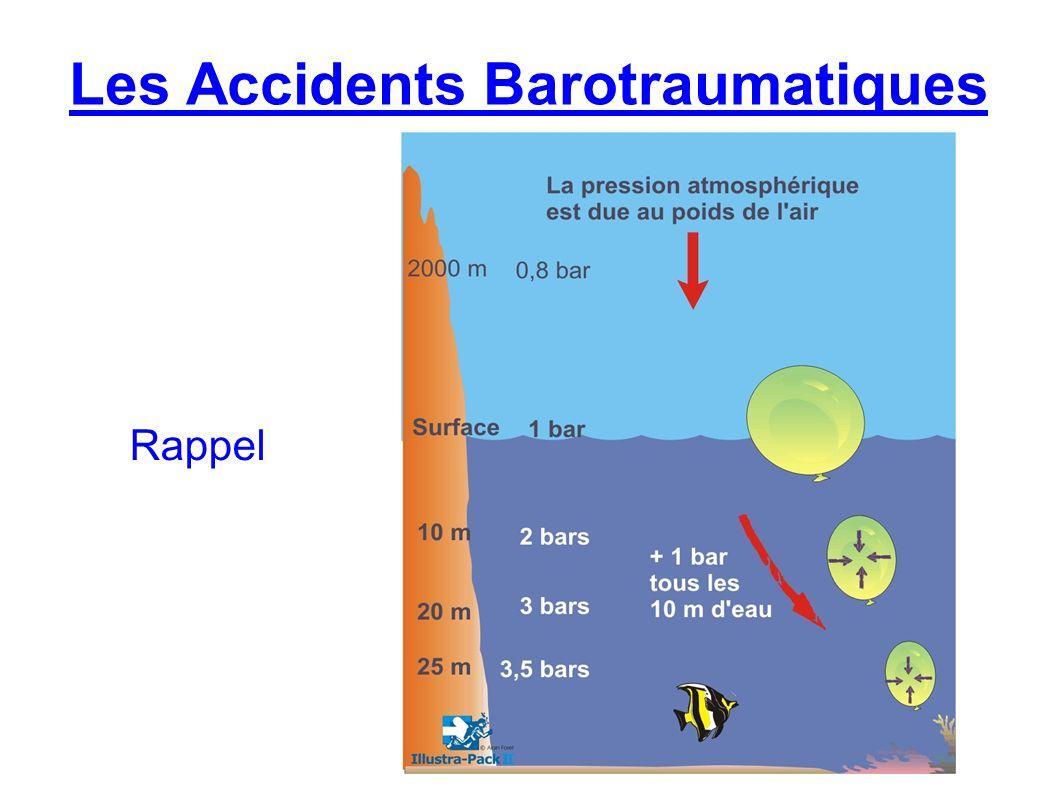 Les Accidents Barotraumatiques Les variations de la pression ambiante en plongée .
