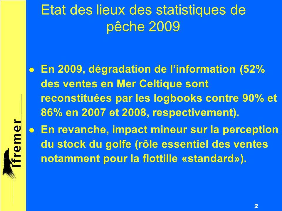 3 Golfe de Gascogne : flux déclaratif & ventes En 2009 : 20208 ventes ( 2875 T corrigées à 3029 T ) des 305 navires ( 242 partie Nord, 46 partie Sud, 17 communs).