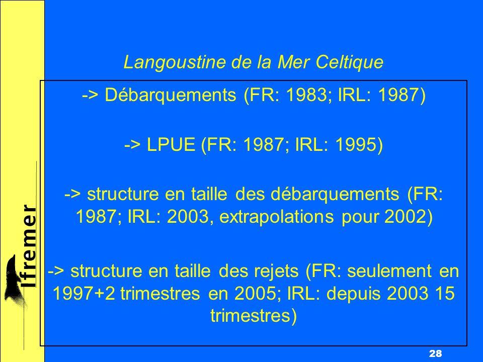 28 Langoustine de la Mer Celtique -> Débarquements (FR: 1983; IRL: 1987) -> LPUE (FR: 1987; IRL: 1995) -> structure en taille des débarquements (FR: 1987; IRL: 2003, extrapolations pour 2002) -> structure en taille des rejets (FR: seulement en 1997+2 trimestres en 2005; IRL: depuis 2003 15 trimestres)