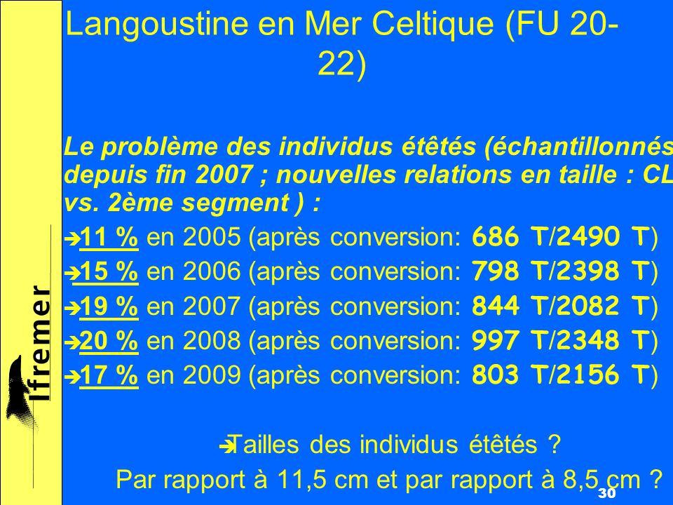 30 Langoustine en Mer Celtique (FU 20- 22) Le problème des individus étêtés (échantillonnés depuis fin 2007 ; nouvelles relations en taille : CL vs.