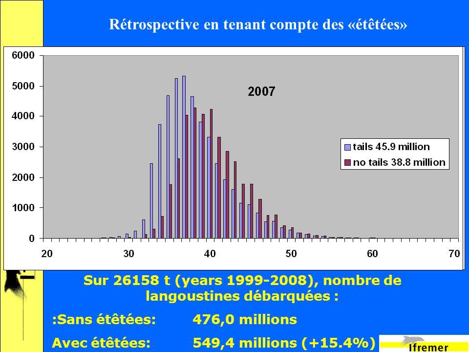 43 Sur 26158 t (years 1999-2008), nombre de langoustines débarquées : :Sans étêtées:476,0 millions Avec étêtées:549,4 millions (+15.4%) Rétrospective en tenant compte des «étêtées»