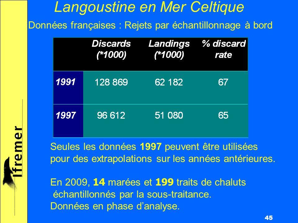 45 Langoustine en Mer Celtique Données françaises : Rejets par échantillonnage à bord Seules les données 1997 peuvent être utilisées pour des extrapolations sur les années antérieures.