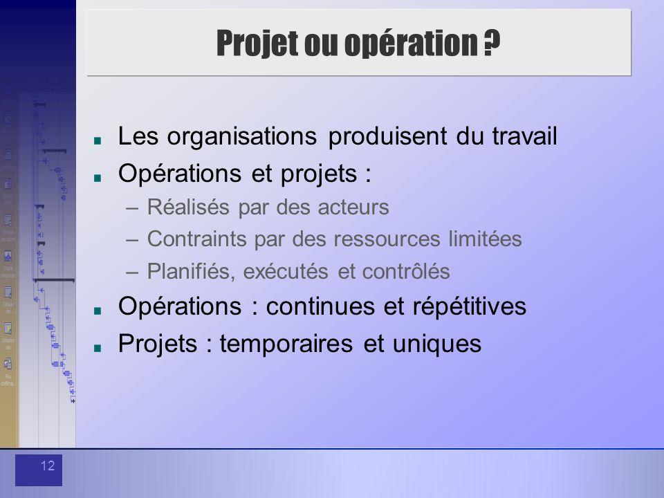 12 Projet ou opération ? Les organisations produisent du travail Opérations et projets : –Réalisés par des acteurs –Contraints par des ressources limi