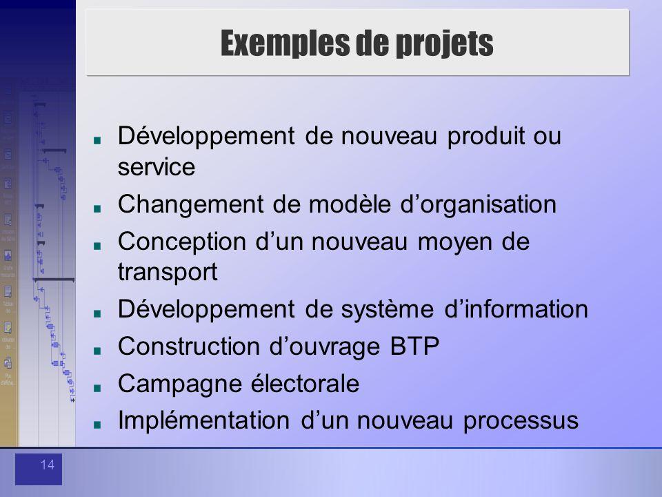 14 Exemples de projets Développement de nouveau produit ou service Changement de modèle dorganisation Conception dun nouveau moyen de transport Dévelo