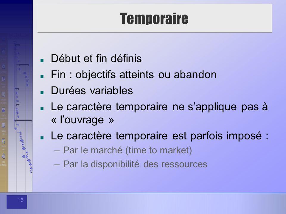 15 Temporaire Début et fin définis Fin : objectifs atteints ou abandon Durées variables Le caractère temporaire ne sapplique pas à « louvrage » Le car