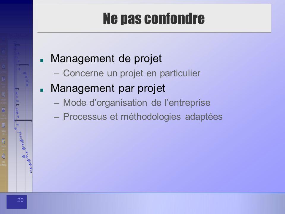 20 Ne pas confondre Management de projet –Concerne un projet en particulier Management par projet –Mode dorganisation de lentreprise –Processus et mét