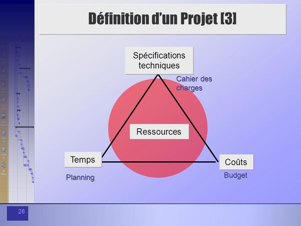 26 Définition dun Projet [3] Temps Coûts Spécifications techniques Spécifications techniques Planning Budget Cahier des charges Cahier des charges Res
