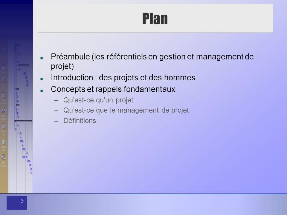 3 Plan Préambule (les référentiels en gestion et management de projet) Introduction : des projets et des hommes Concepts et rappels fondamentaux –Ques