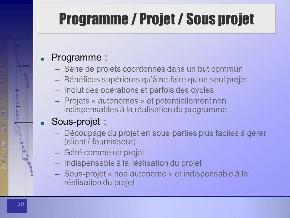 30 Programme / Projet / Sous projet Programme : –Série de projets coordonnés dans un but commun –Bénéfices supérieurs quà ne faire quun seul projet –I