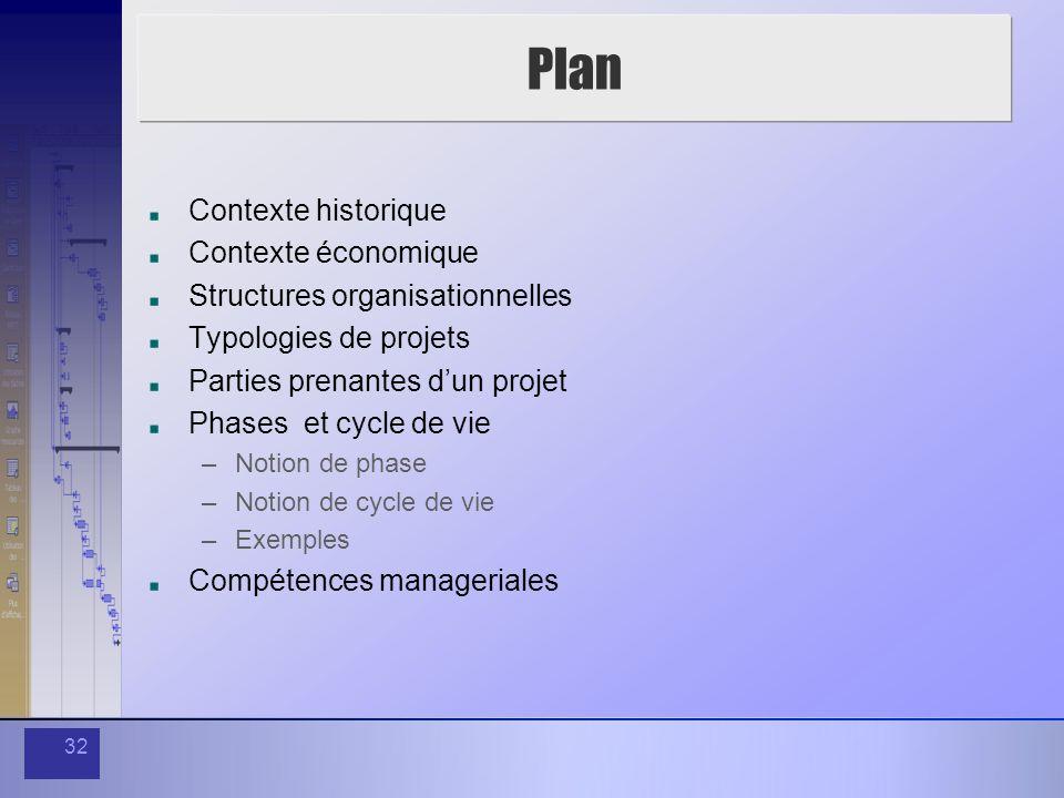 32 Plan Contexte historique Contexte économique Structures organisationnelles Typologies de projets Parties prenantes dun projet Phases et cycle de vi