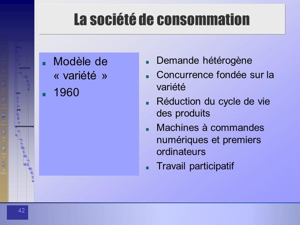 42 La société de consommation Modèle de « variété » 1960 Demande hétérogène Concurrence fondée sur la variété Réduction du cycle de vie des produits M
