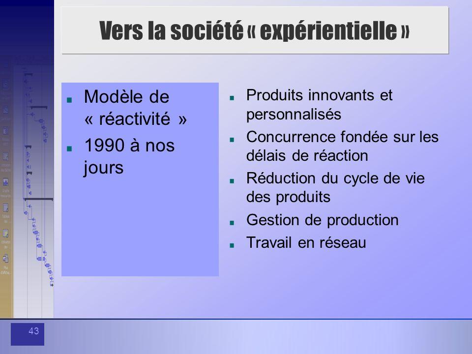 43 Vers la société « expérientielle » Modèle de « réactivité » 1990 à nos jours Produits innovants et personnalisés Concurrence fondée sur les délais