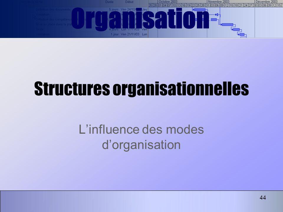 44 Structures organisationnelles Linfluence des modes dorganisation Organisation