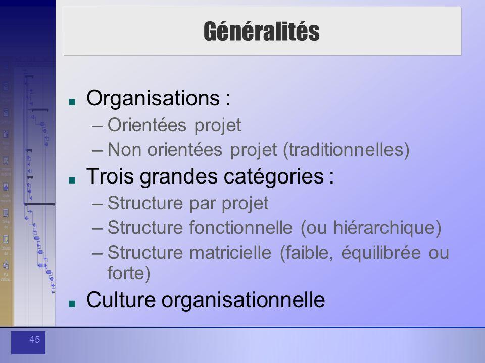 45 Généralités Organisations : –Orientées projet –Non orientées projet (traditionnelles) Trois grandes catégories : –Structure par projet –Structure f