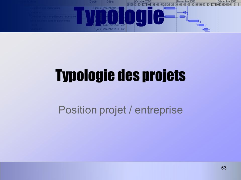 53 Typologie des projets Position projet / entreprise Typologie