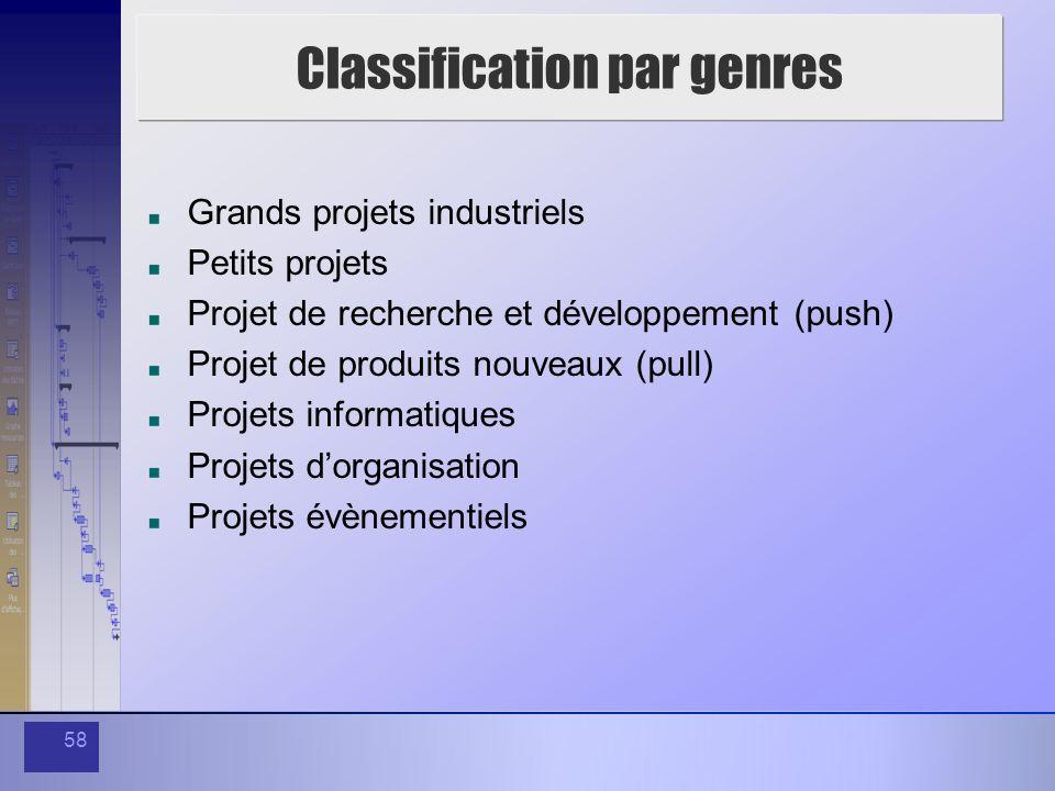 58 Classification par genres Grands projets industriels Petits projets Projet de recherche et développement (push) Projet de produits nouveaux (pull)