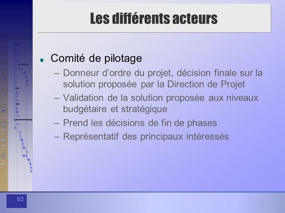 63 Les différents acteurs Comité de pilotage –Donneur dordre du projet, décision finale sur la solution proposée par la Direction de Projet –Validatio