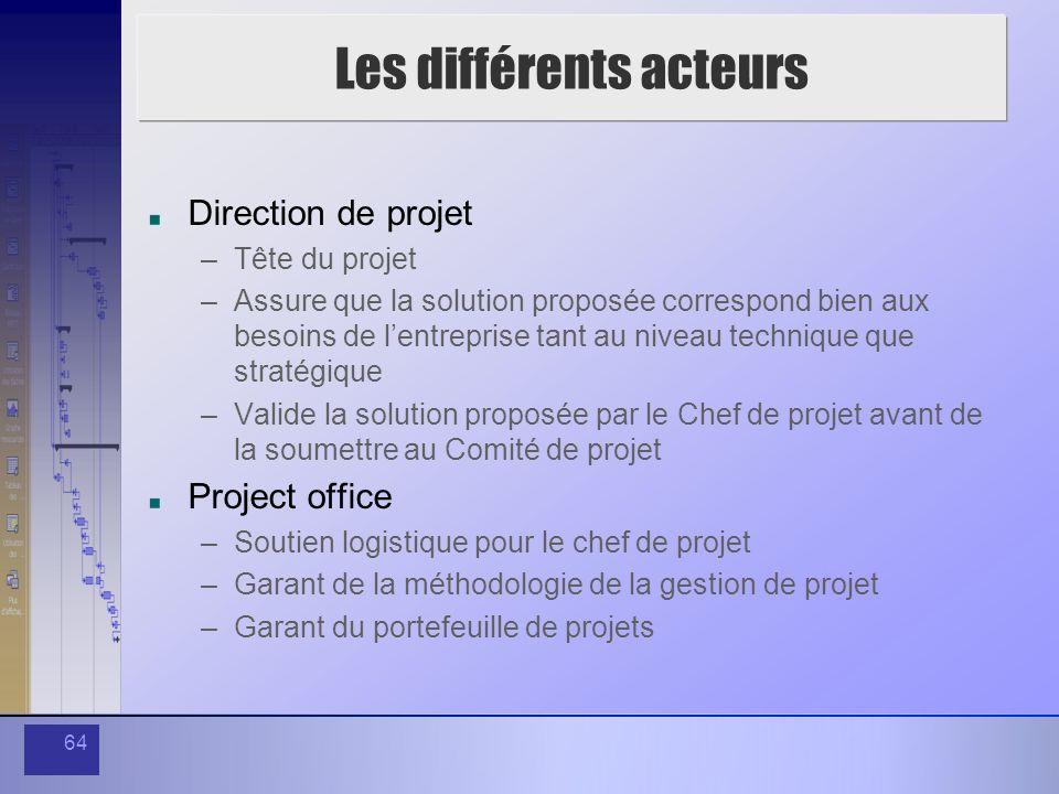 64 Les différents acteurs Direction de projet –Tête du projet –Assure que la solution proposée correspond bien aux besoins de lentreprise tant au nive