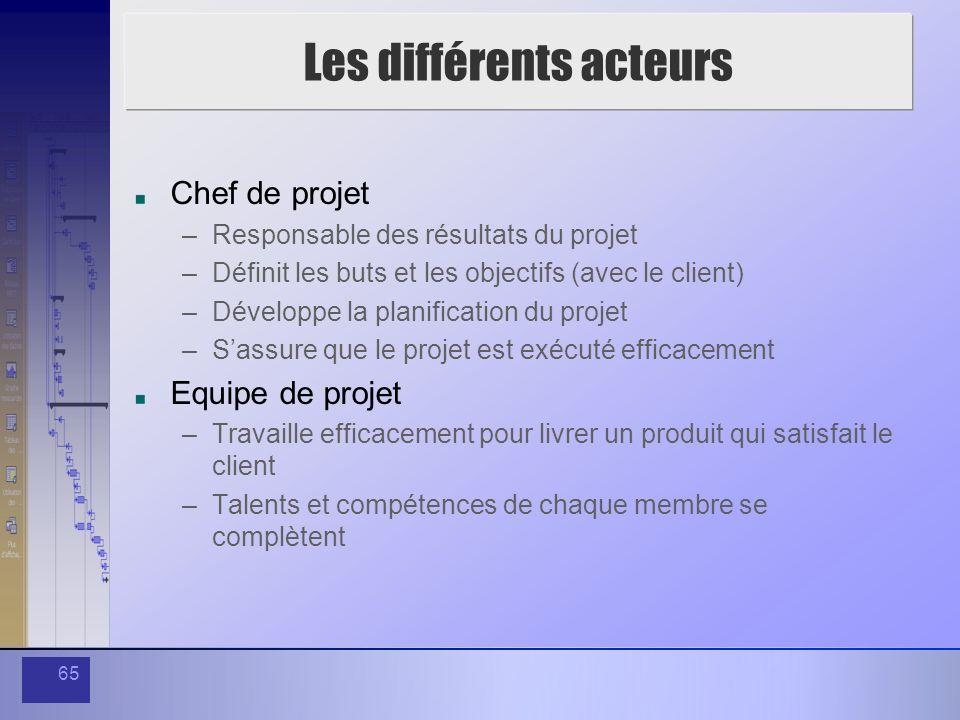 65 Les différents acteurs Chef de projet –Responsable des résultats du projet –Définit les buts et les objectifs (avec le client) –Développe la planif