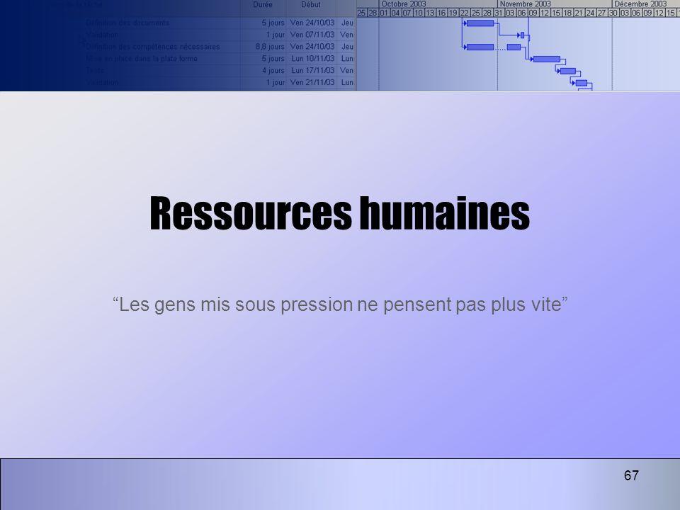 67 Ressources humaines Les gens mis sous pression ne pensent pas plus vite