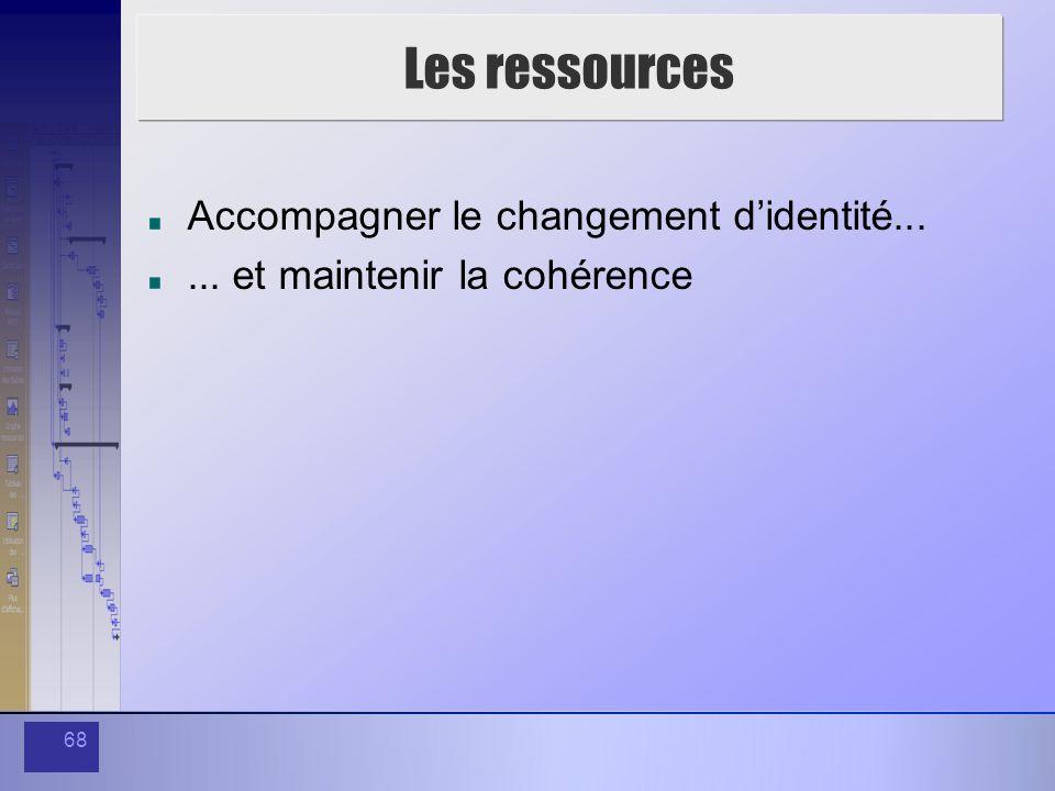 68 Les ressources Accompagner le changement didentité...... et maintenir la cohérence