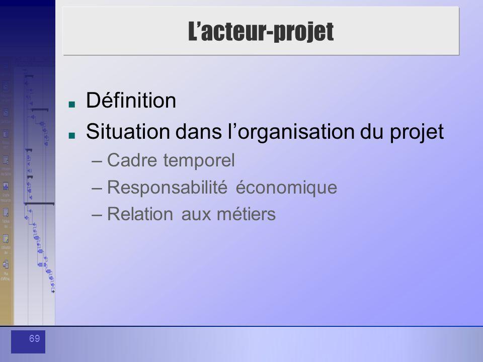 69 Lacteur-projet Définition Situation dans lorganisation du projet –Cadre temporel –Responsabilité économique –Relation aux métiers