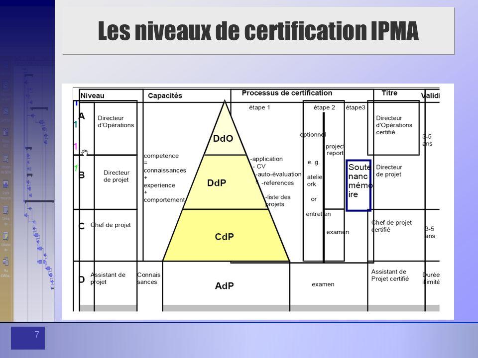 7 Les niveaux de certification IPMA