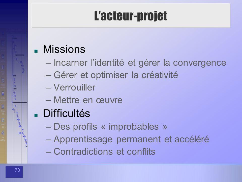 70 Lacteur-projet Missions –Incarner lidentité et gérer la convergence –Gérer et optimiser la créativité –Verrouiller –Mettre en œuvre Difficultés –De