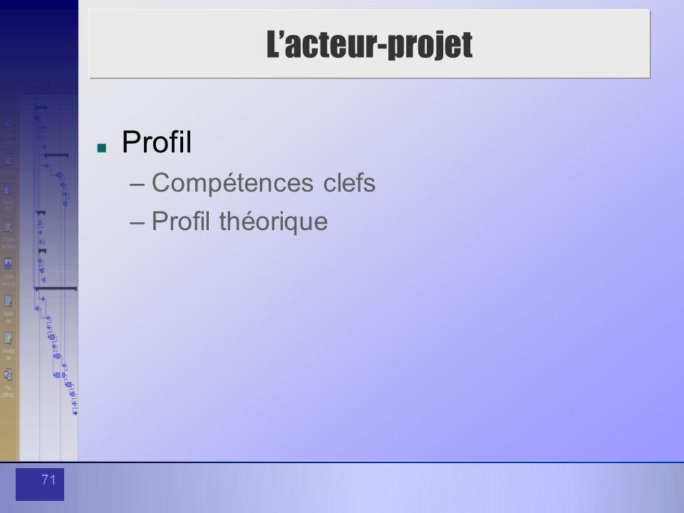 71 Lacteur-projet Profil –Compétences clefs –Profil théorique