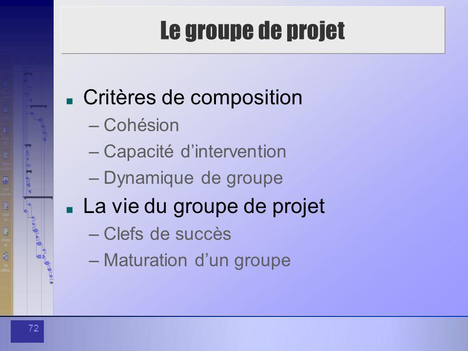 72 Le groupe de projet Critères de composition –Cohésion –Capacité dintervention –Dynamique de groupe La vie du groupe de projet –Clefs de succès –Mat