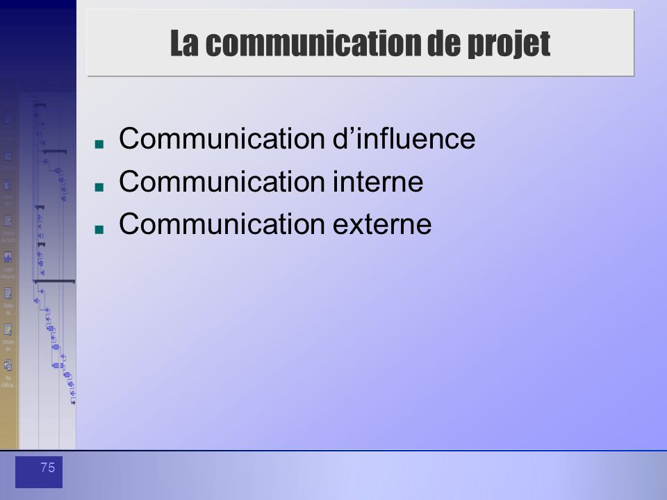 75 La communication de projet Communication dinfluence Communication interne Communication externe